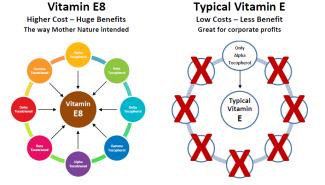Comparison of typical vitamin E to vitamin E8